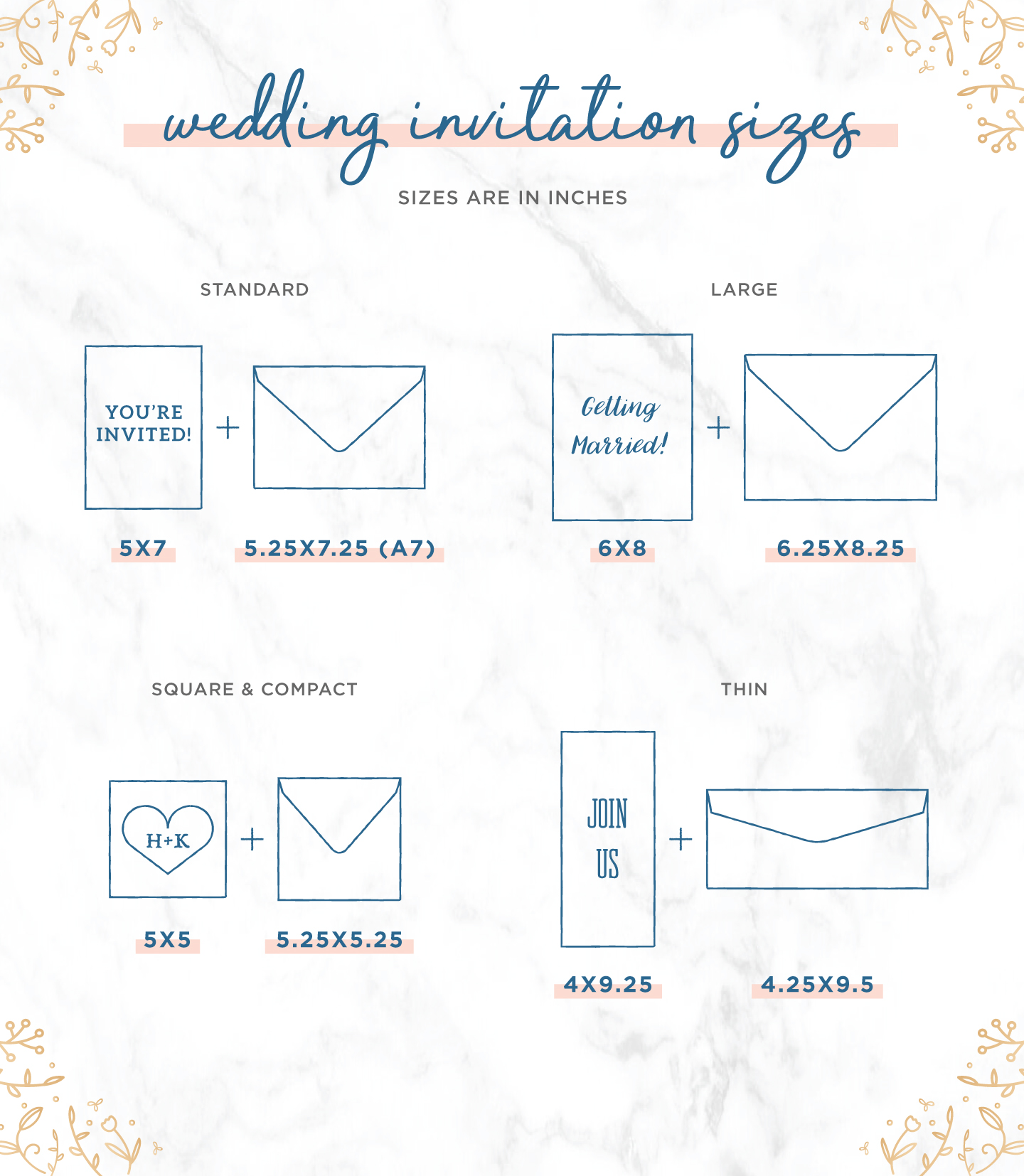 Wedding invitation sizes infographic.